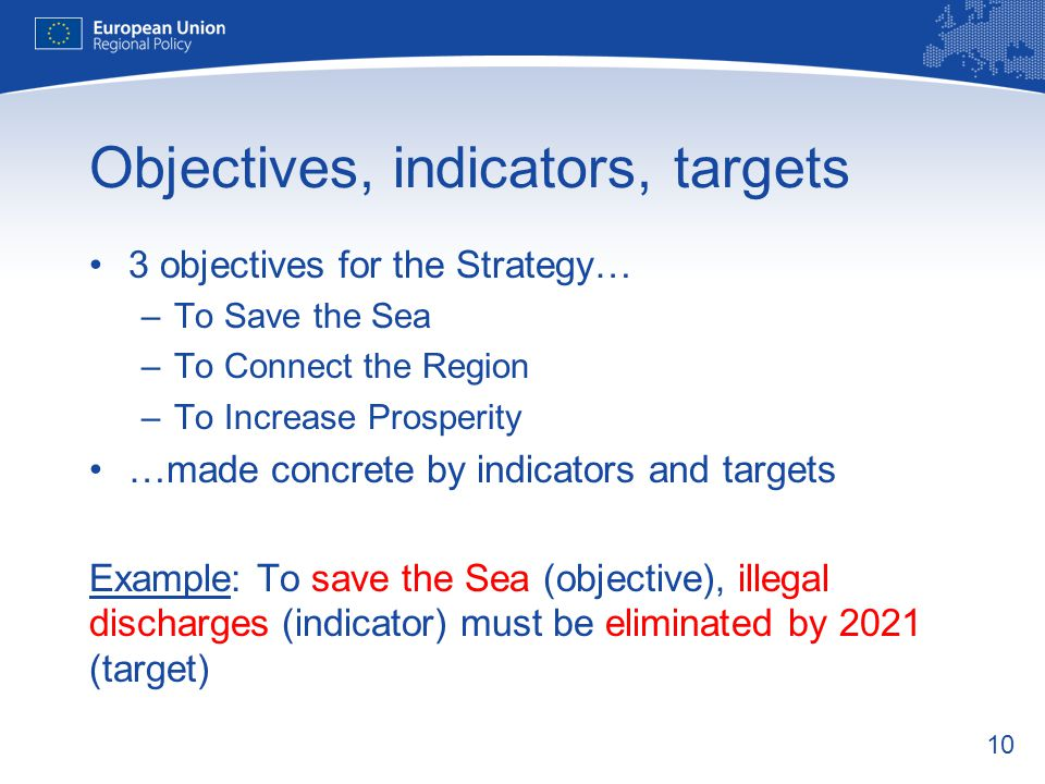 10 Objectives, indicators, targets 3 objectives for the Strategy… –To Save the Sea –To Connect the Region –To Increase Prosperity …made concrete by indicators and targets Example: To save the Sea (objective), illegal discharges (indicator) must be eliminated by 2021 (target)