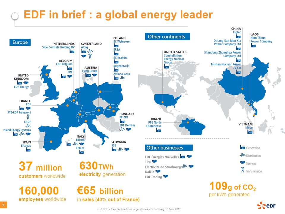ITU GSS - Perspective from large utilities - Schomberg 19 Nov EDF in brief : a global energy leader 37 million customers worldwide 160,000 employees worldwide 630 TWh electricity generation €65 billion in sales (40% out of France) 109 g of CO 2 per kWh generated