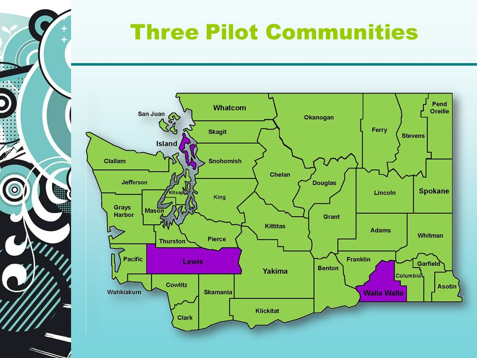 Three Pilot Communities