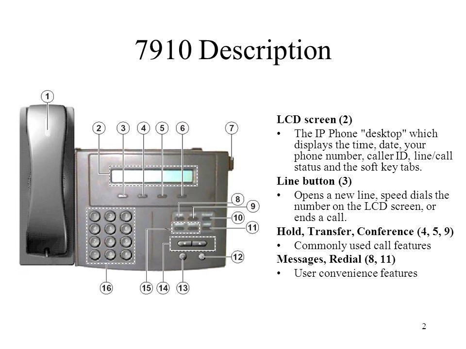 1 Cisco IP Phone 7910 Single line set Capable of two