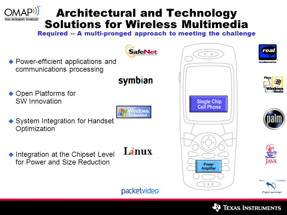 Architectural and Technology Solutions for Wireless Multimedia Required -- A multi-pronged approach to meeting the challenge  Power-efficient applications and communications processing  Open Platforms for SW Innovation  System Integration for Handset Optimization  Integration at the Chipset Level for Power and Size Reduction