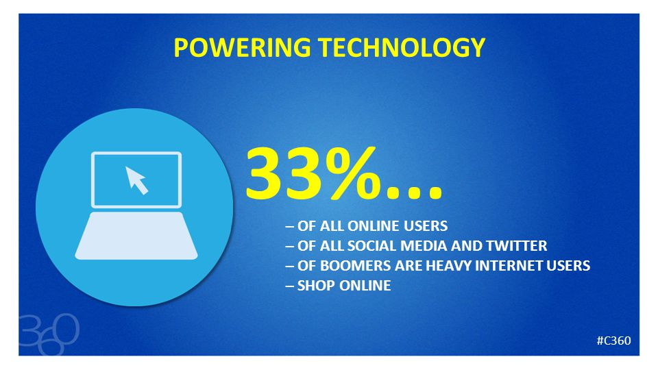 10 POWERING TECHNOLOGY 33%...