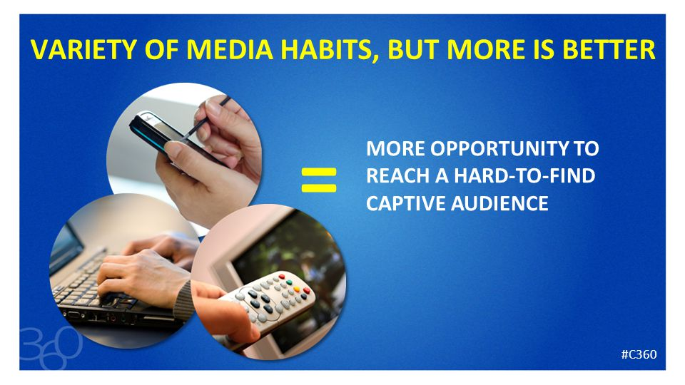 28 VARIETY OF MEDIA HABITS, BUT MORE IS BETTER MORE OPPORTUNITY TO REACH A HARD-TO-FIND CAPTIVE AUDIENCE = #C360