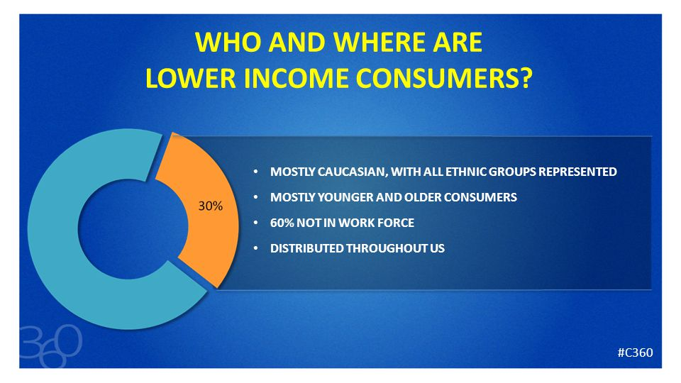 31 WHO AND WHERE ARE LOWER INCOME CONSUMERS.