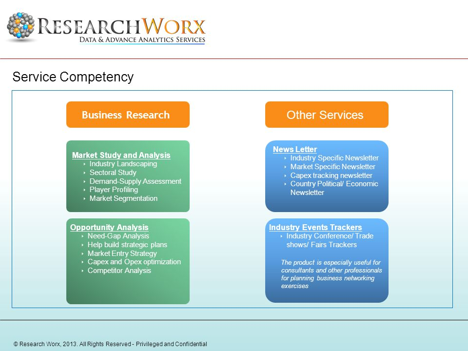 confidential services company
