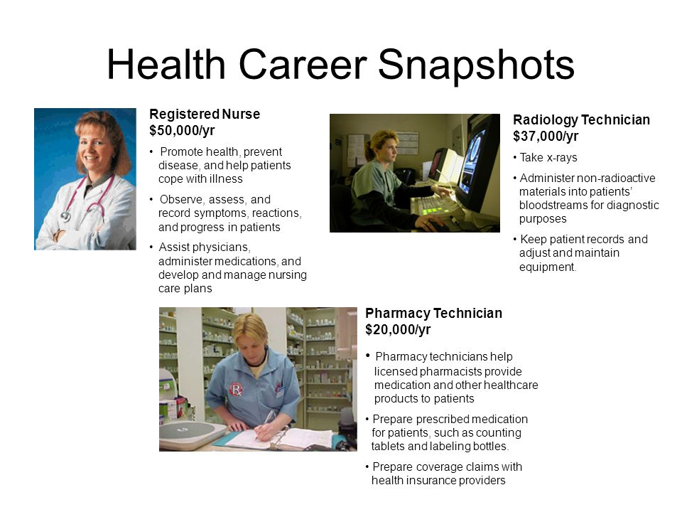 Health Career Snapshots Registered Nurse $50,000/yr Promote health, prevent disease, and help patients cope with illness Observe, assess, and record symptoms, reactions, and progress in patients Assist physicians, administer medications, and develop and manage nursing care plans Pharmacy Technician $20,000/yr Pharmacy technicians help licensed pharmacists provide medication and other healthcare products to patients Prepare prescribed medication for patients, such as counting tablets and labeling bottles.