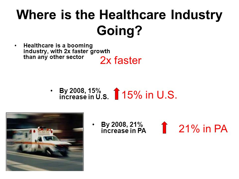 Where is the Healthcare Industry Going.