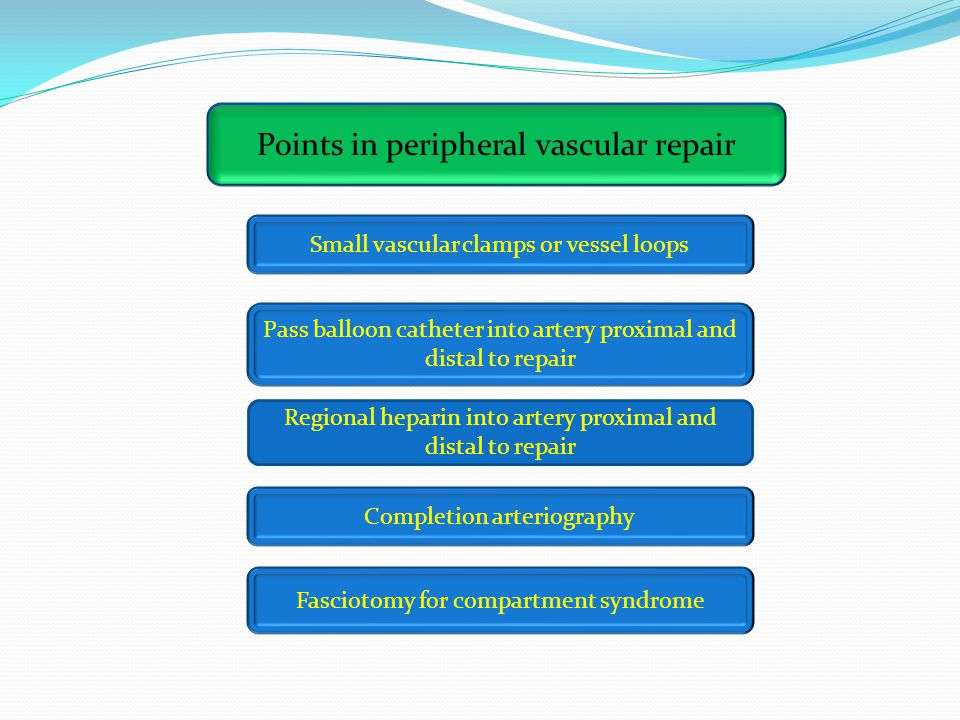 Points in peripheral vascular repair Small vascular clamps or vessel loops Pass balloon catheter into artery proximal and distal to repair Regional heparin into artery proximal and distal to repair Completion arteriography Fasciotomy for compartment syndrome