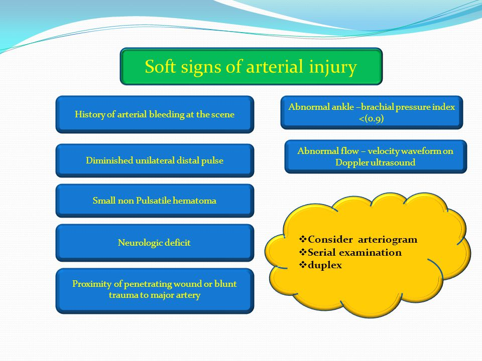 Soft signs of arterial injury History of arterial bleeding at the scene Abnormal ankle –brachial pressure index <(0.9) Proximity of penetrating wound or blunt trauma to major artery Abnormal flow – velocity waveform on Doppler ultrasound Diminished unilateral distal pulse Small non Pulsatile hematoma Neurologic deficit  Consider arteriogram  Serial examination  duplex