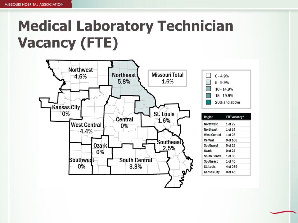 Medical Laboratory Technician Vacancy (FTE)