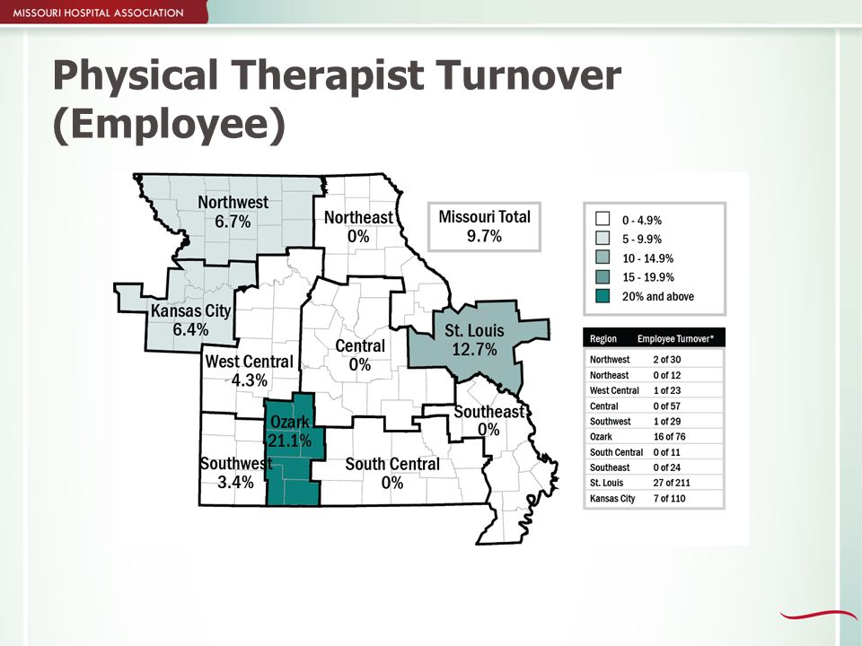 Physical Therapist Turnover (Employee)
