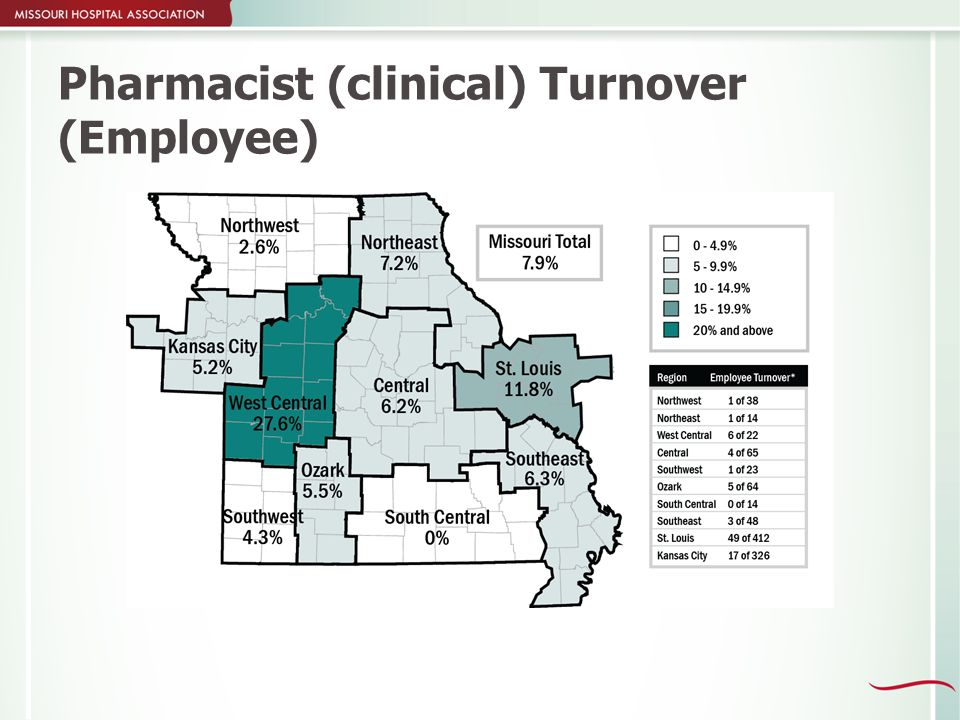 Pharmacist (clinical) Turnover (Employee)
