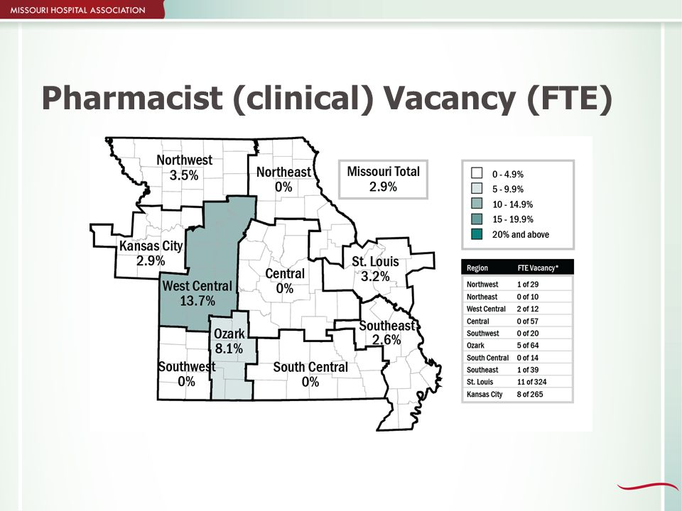 Pharmacist (clinical) Vacancy (FTE)