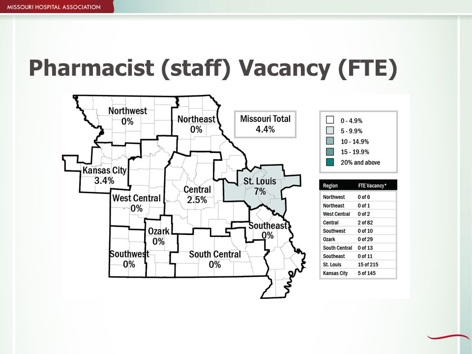 Pharmacist (staff) Vacancy (FTE)