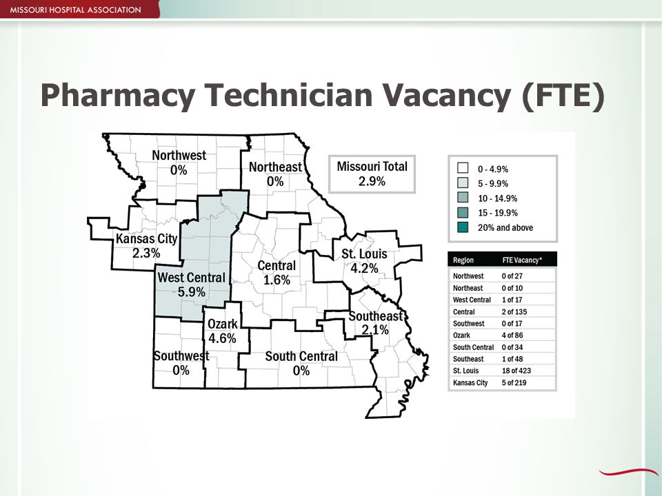 Pharmacy Technician Vacancy (FTE)
