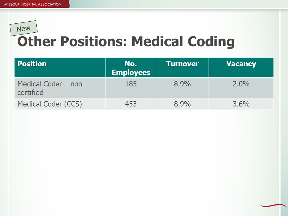 Other Positions: Medical Coding PositionNo.
