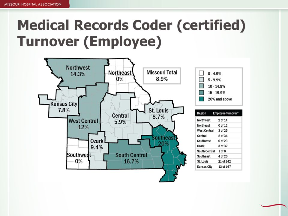 Medical Records Coder (certified) Turnover (Employee)