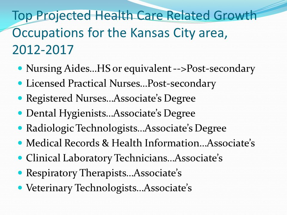 Top Projected Health Care Related Growth Occupations for the Kansas City area, Nursing Aides…HS or equivalent -->Post-secondary Licensed Practical Nurses…Post-secondary Registered Nurses…Associate's Degree Dental Hygienists…Associate's Degree Radiologic Technologists…Associate's Degree Medical Records & Health Information…Associate's Clinical Laboratory Technicians…Associate's Respiratory Therapists…Associate's Veterinary Technologists…Associate's