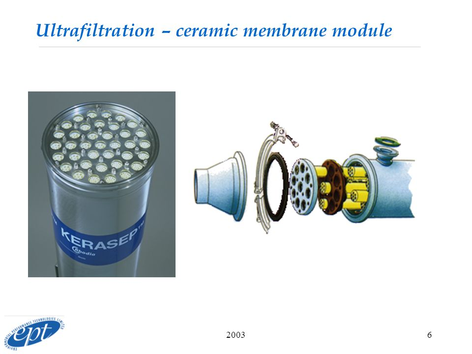 20036 Ultrafiltration – ceramic membrane module