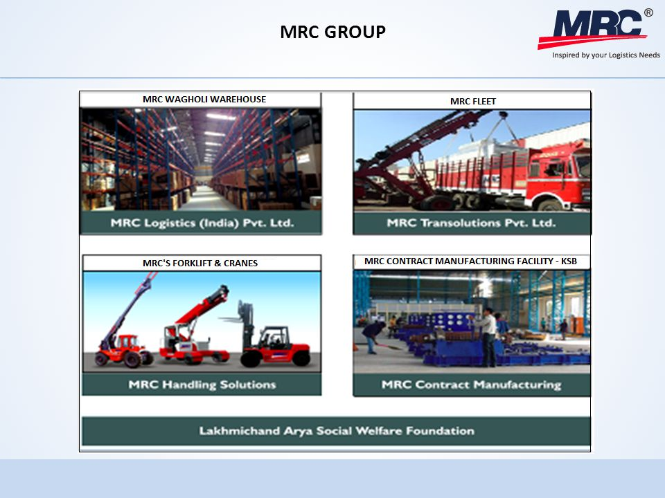 MRC Corporate Office, Nigdi WORLD CLASS SERVICES FOR