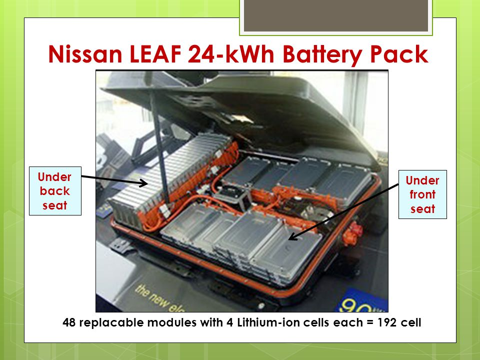 Nissan LEAF 24-kWh Battery Pack 48 replacable modules with 4 Lithium-ion cells each = 192 cell Under back seat Under front seat