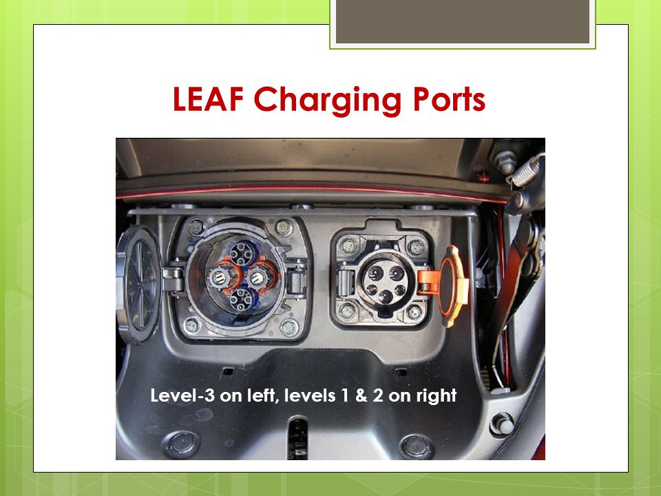 LEAF Charging Ports Level-3 on left, levels 1 & 2 on right