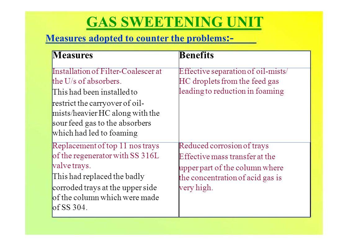 2 Primarilycomposed Ofmethanethe Natural Gas 1 Is Vk Foaming Dew 31 Measuresbenefits Installation