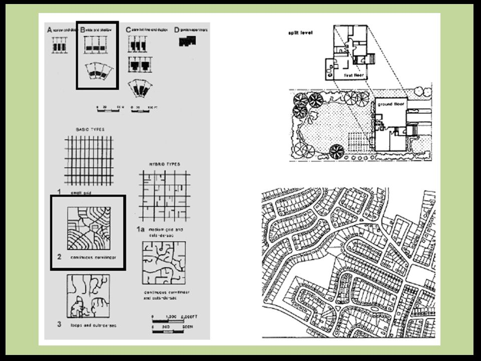 Fundamental Physical Elements Buildings Open Spaces Streets Plots Different Levels Of Resolutions Building Plot District City Territory Historical