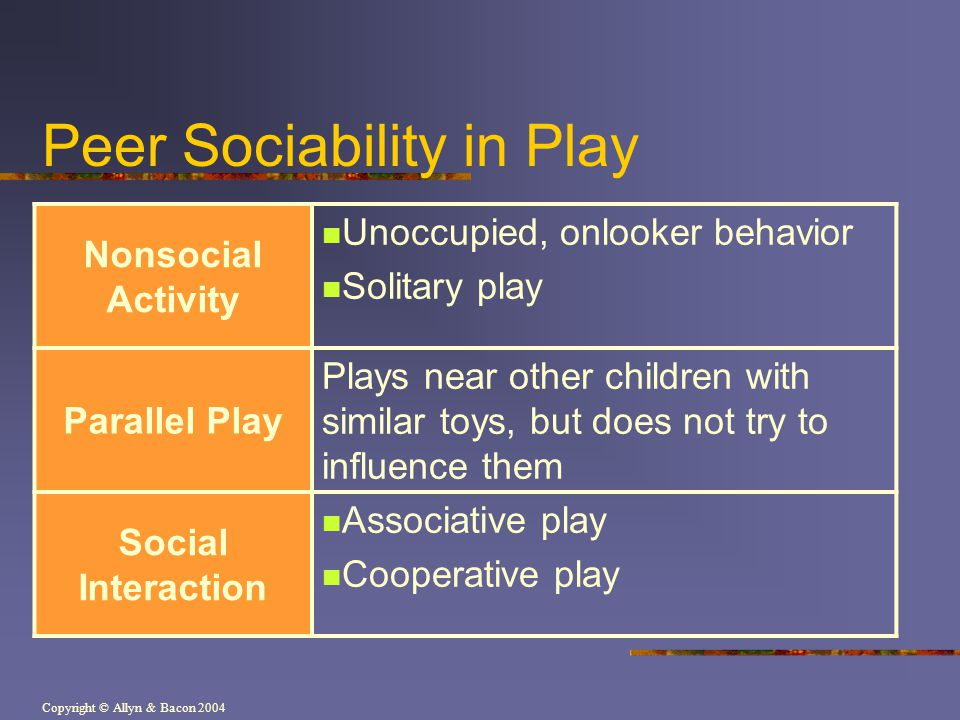 Copyright © Allyn & Bacon 2004 Peer Sociability in Play Nonsocial Activity Unoccupied, onlooker behavior Solitary play Parallel Play Plays near other children with similar toys, but does not try to influence them Social Interaction Associative play Cooperative play