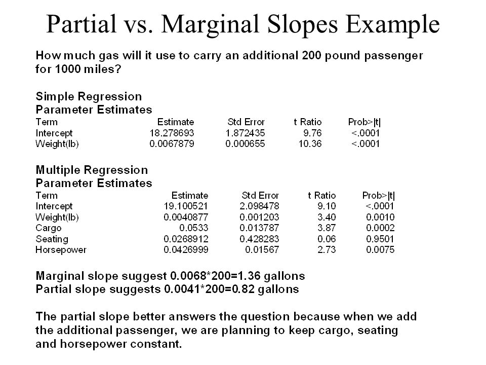 Partial vs. Marginal Slopes Example