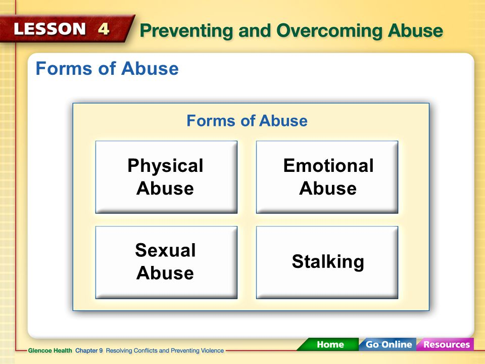 Abuse in Relationships A dating relationship may be abusive if one partner tries to control the other's behavior.