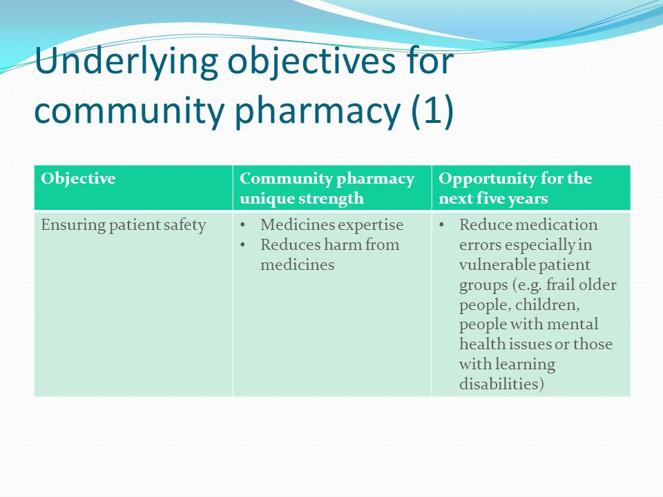 Underlying objectives for community pharmacy (1) ObjectiveCommunity pharmacy unique strength Opportunity for the next five years Ensuring patient safety Medicines expertise Reduces harm from medicines Reduce medication errors especially in vulnerable patient groups (e.g.