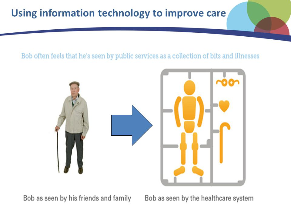 Using information technology to improve care