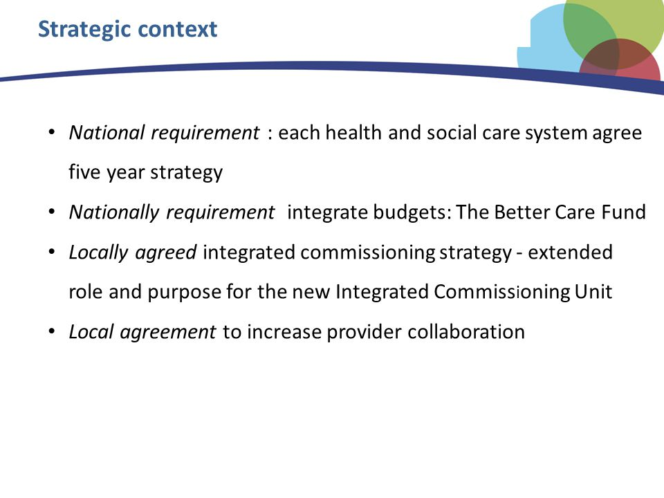 Strategic context National requirement : each health and social care system agree five year strategy Nationally requirement integrate budgets: The Better Care Fund Locally agreed integrated commissioning strategy - extended role and purpose for the new Integrated Commiss i oning Unit Local agreement to increase provider collaboration