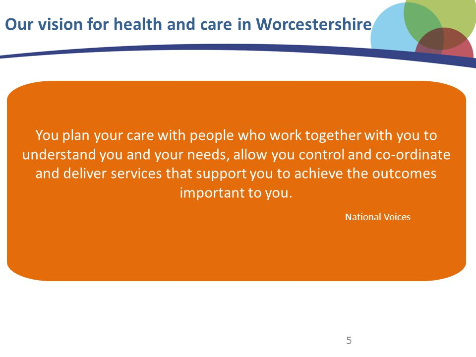 5 You plan your care with people who work together with you to understand you and your needs, allow you control and co-ordinate and deliver services that support you to achieve the outcomes important to you.