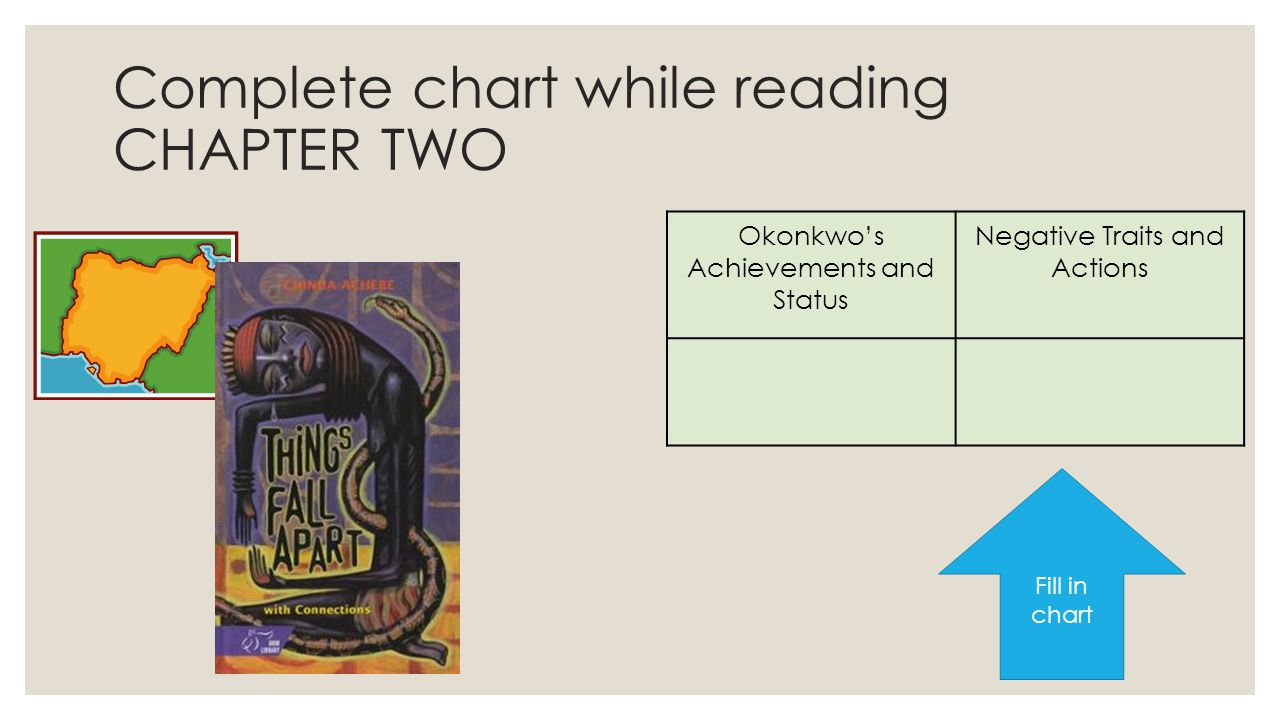 Complete chart while reading CHAPTER TWO Okonkwo's Achievements and Status Negative Traits and Actions Fill in chart