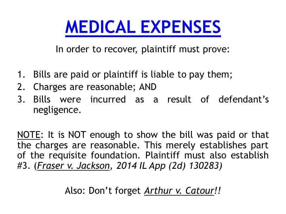 Damages What When How Judge Lynn M Egan Judge Michael R