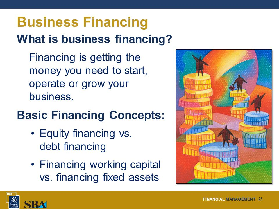 FINANCIAL MANAGEMENT 25 Business Financing What is business financing.