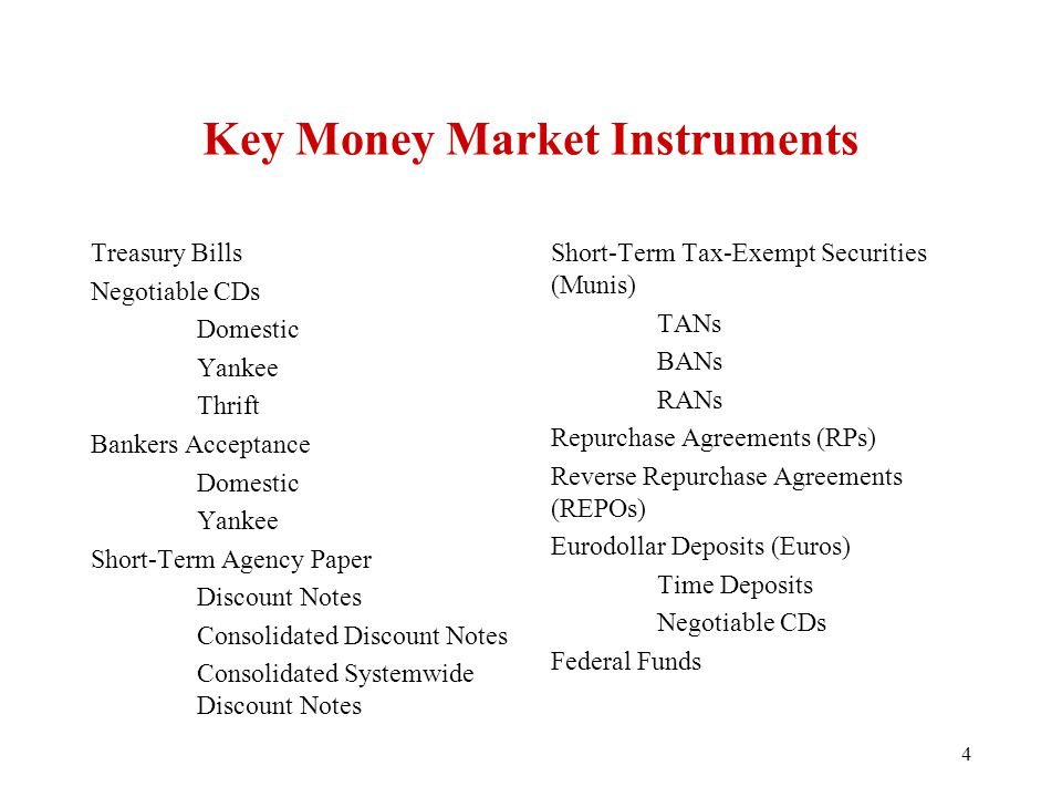 Money Market Instruments Blackwell, Griffiths and Winters, Chapter 4 ...