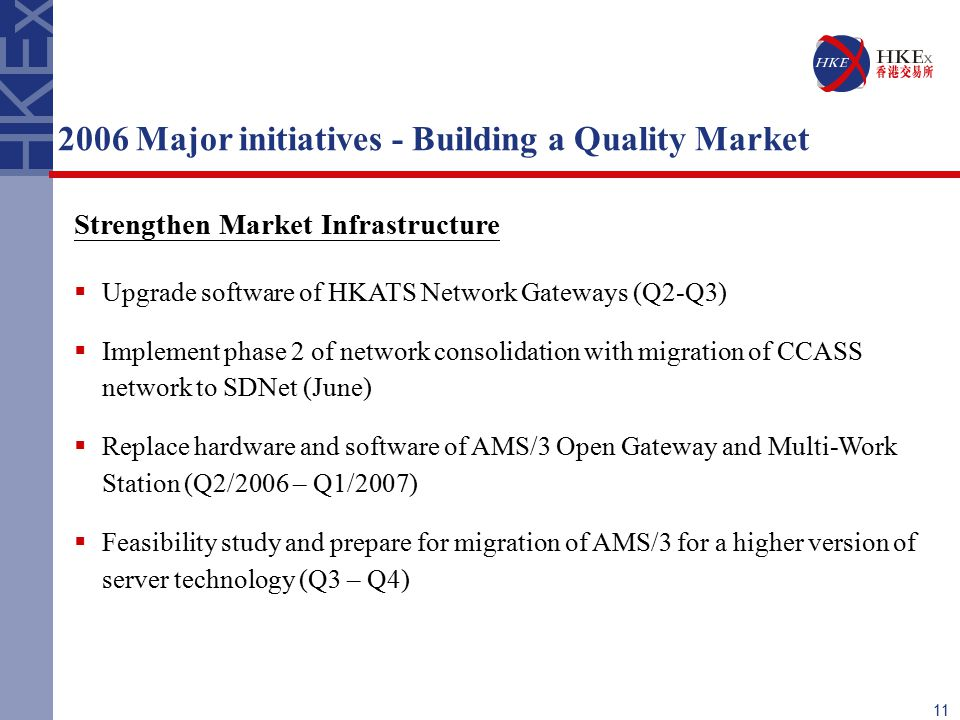 Major initiatives - Building a Quality Market Strengthen Market Infrastructure  Upgrade software of HKATS Network Gateways (Q2-Q3)  Implement phase 2 of network consolidation with migration of CCASS network to SDNet (June)  Replace hardware and software of AMS/3 Open Gateway and Multi-Work Station (Q2/2006 – Q1/2007)  Feasibility study and prepare for migration of AMS/3 for a higher version of server technology (Q3 – Q4)