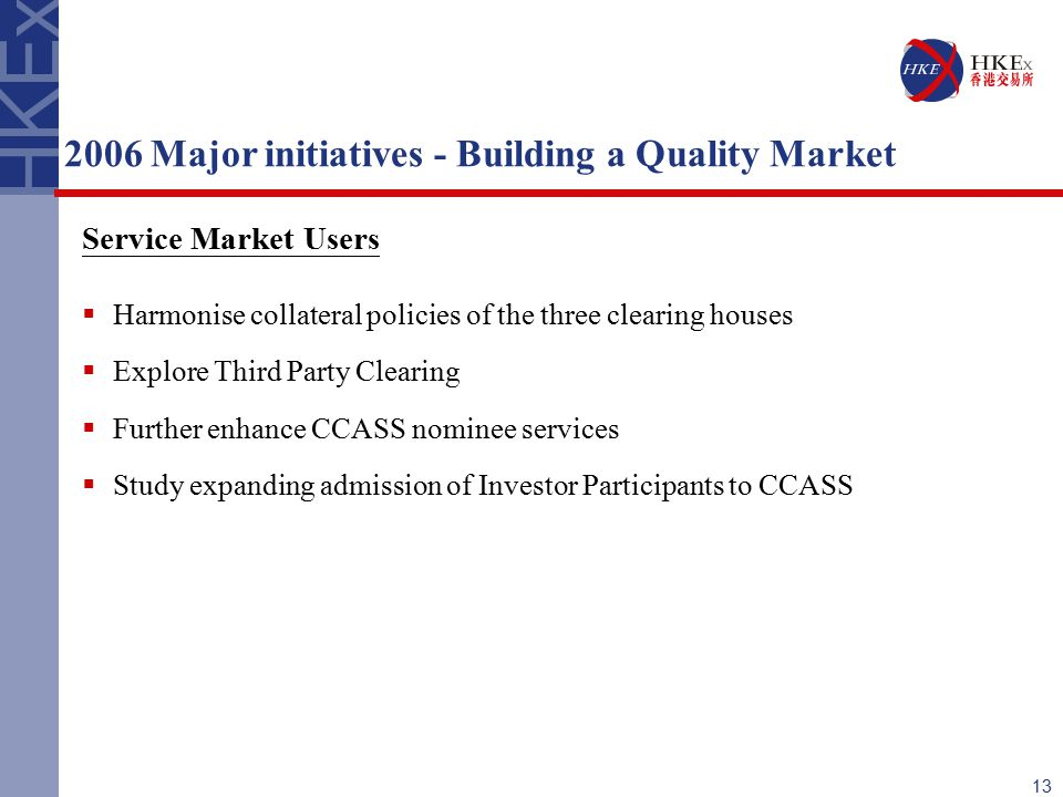 Major initiatives - Building a Quality Market Service Market Users  Harmonise collateral policies of the three clearing houses  Explore Third Party Clearing  Further enhance CCASS nominee services  Study expanding admission of Investor Participants to CCASS