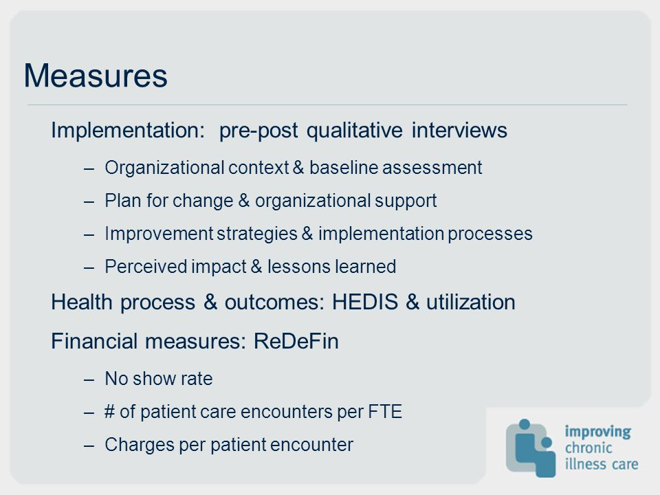 Measures Implementation: pre-post qualitative interviews –Organizational context & baseline assessment –Plan for change & organizational support –Improvement strategies & implementation processes –Perceived impact & lessons learned Health process & outcomes: HEDIS & utilization Financial measures: ReDeFin –No show rate –# of patient care encounters per FTE –Charges per patient encounter