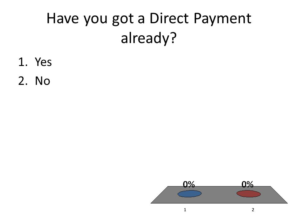 Have you got a Direct Payment already 1.Yes 2.No