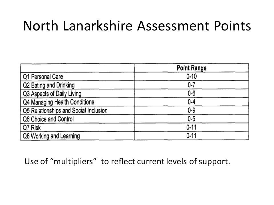 North Lanarkshire Assessment Points Use of multipliers to reflect current levels of support.