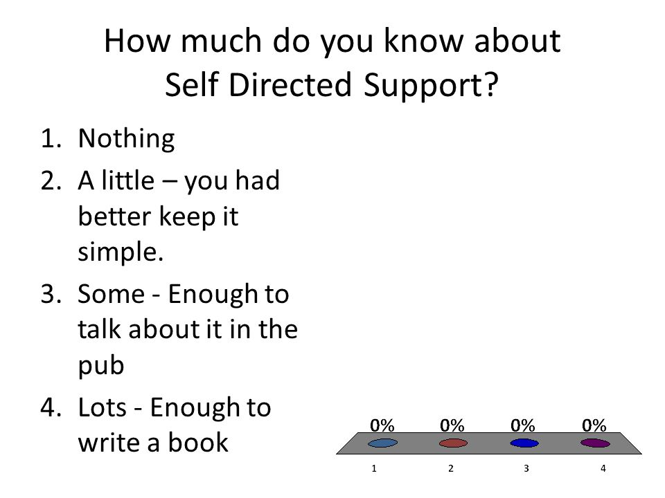 How much do you know about Self Directed Support.
