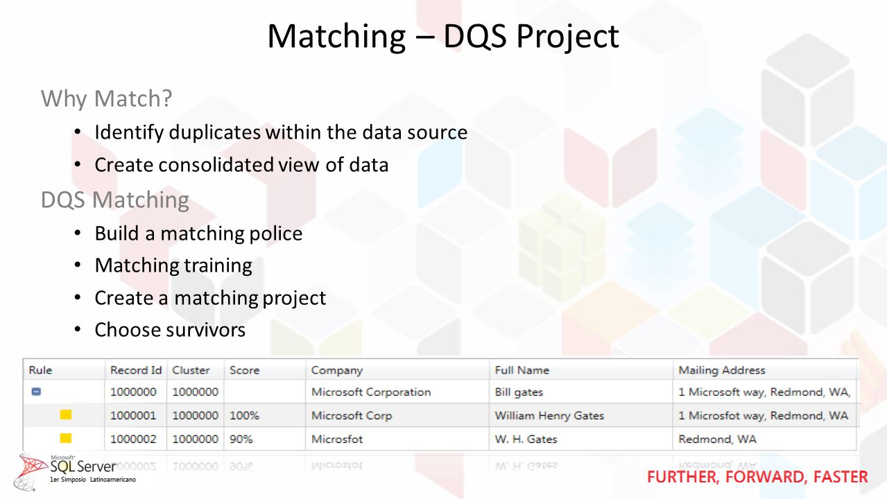 Matching – DQS Project Why Match.