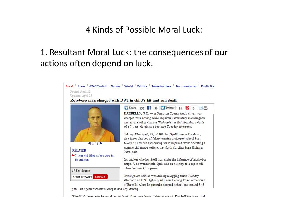 4 Kinds of Possible Moral Luck: 1.