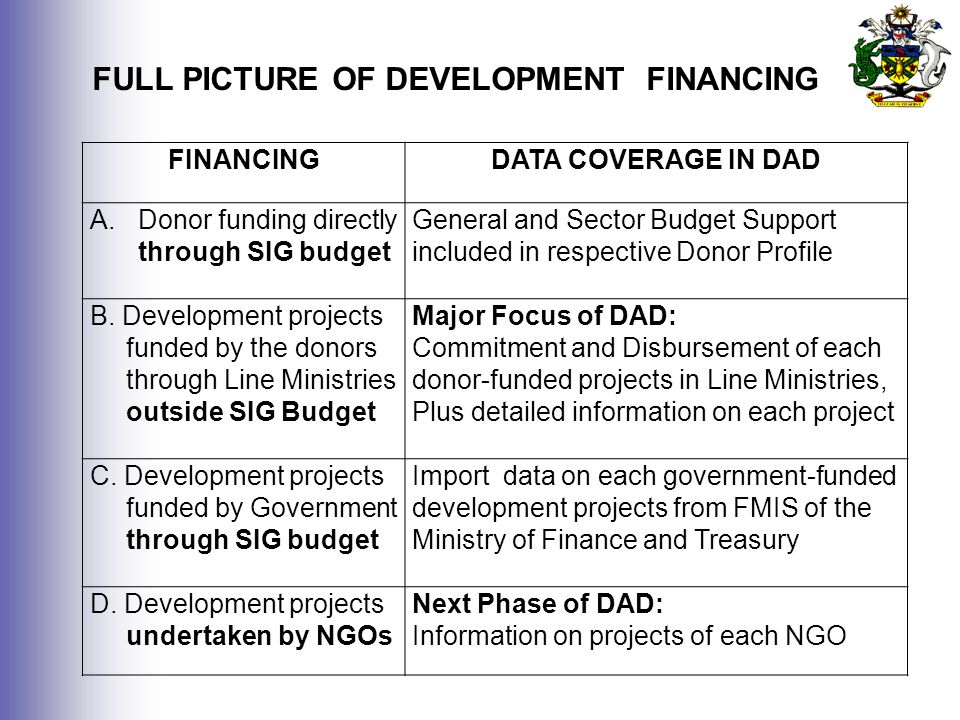 FULL PICTURE OF DEVELOPMENT FINANCING FINANCINGDATA COVERAGE IN DAD A.Donor funding directly through SIG budget General and Sector Budget Support included in respective Donor Profile B.