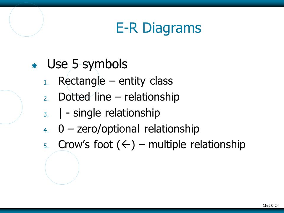 Mod C-24 E-R Diagrams  Use 5 symbols 1. Rectangle – entity class 2.