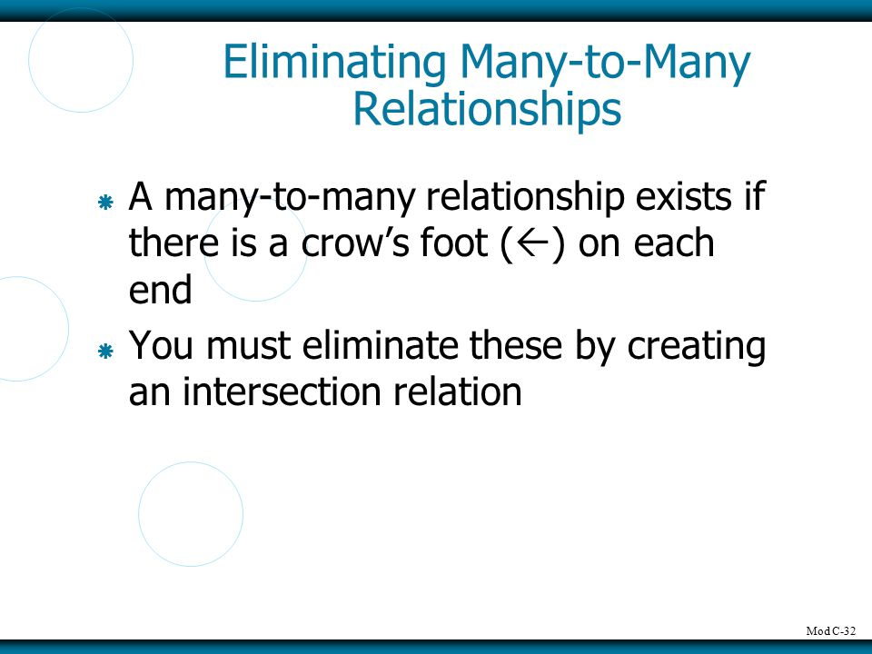 Mod C-32 Eliminating Many-to-Many Relationships  A many-to-many relationship exists if there is a crow's foot (  ) on each end  You must eliminate these by creating an intersection relation